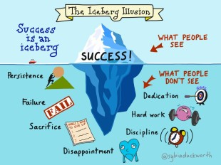 the-iceberg-of-trading-success-1024x768